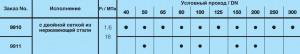 фильтр таблица